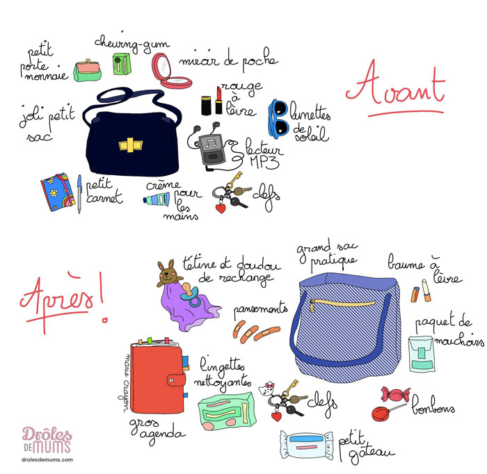 Organisation sac à langer